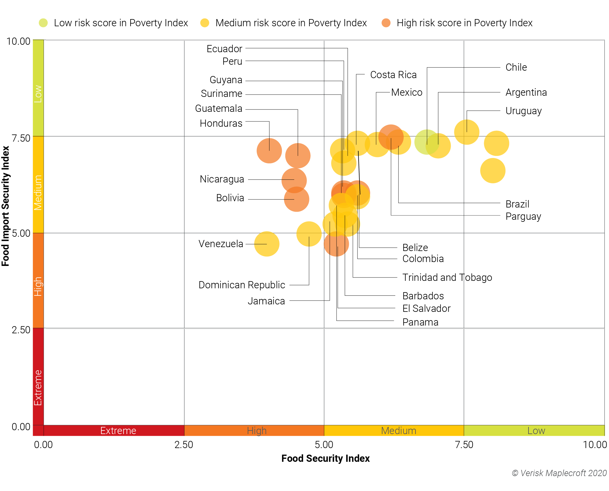 https://www.maplecroft.com/siteassets/images/insight-images/analysis/2020/cac-countries-most-exposed-to-food-insecurity-in-the-americas.png