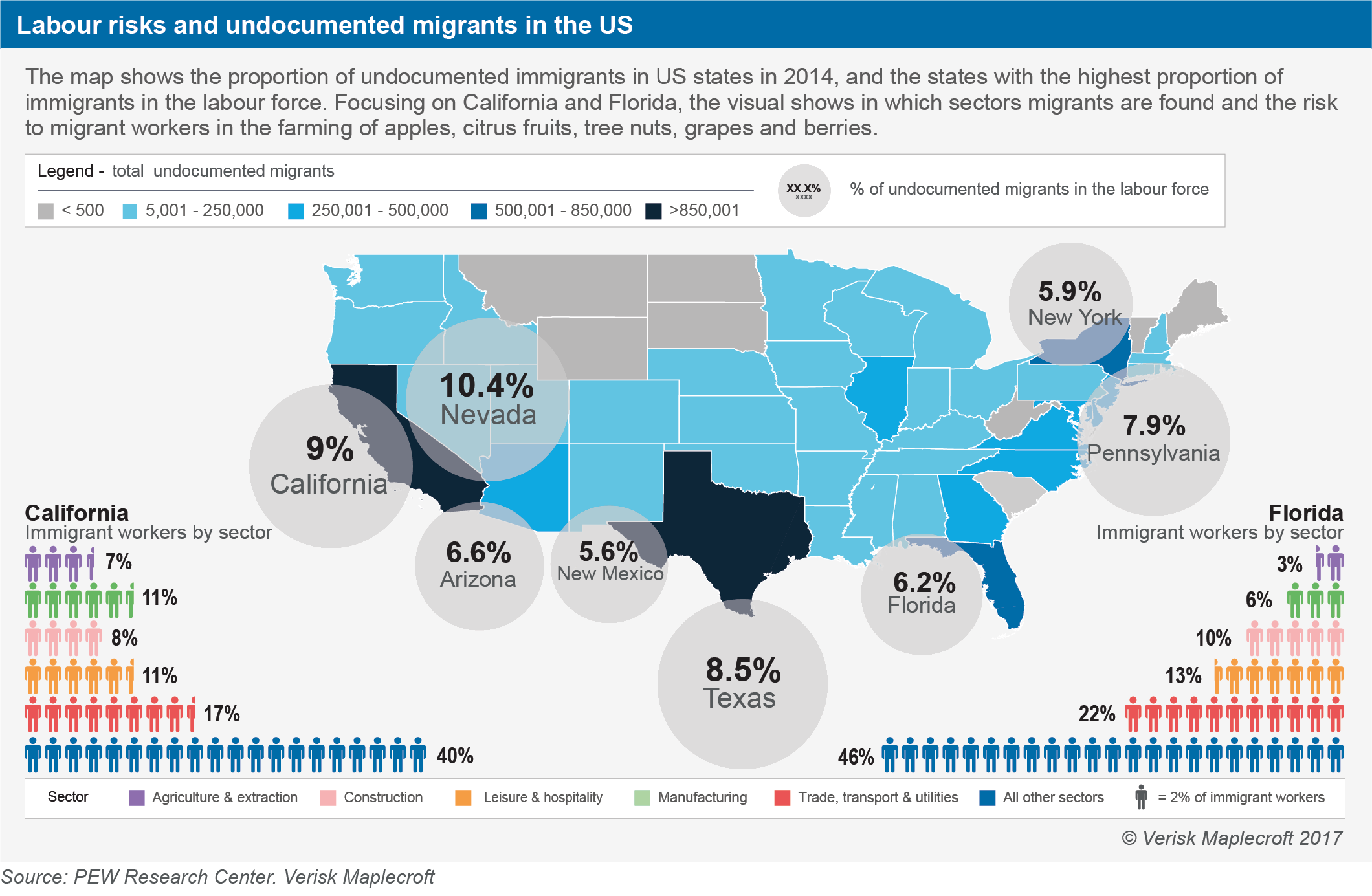 Labour risks and undocumented migrants in the US_US migrant clampdown, land grabs and slavery blind spots among top human rights risks for business